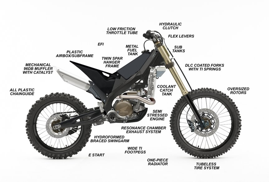 Used Honda 250 Atv Honda Dirt Bike Diagram furthermore Baja 50Cc 4 Stroke Engine Diagram ...